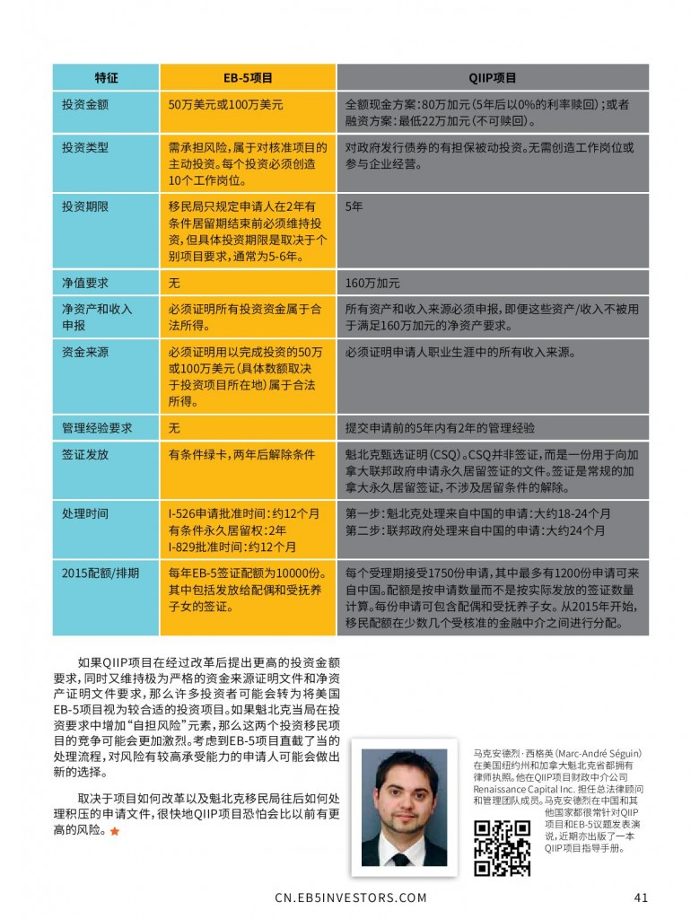 EB5Investor P38-41-page-004